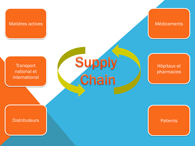 Photo Supply Chain